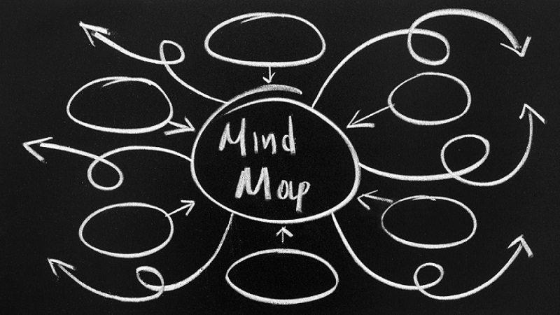 Myšlenková mapa pro začátečníky